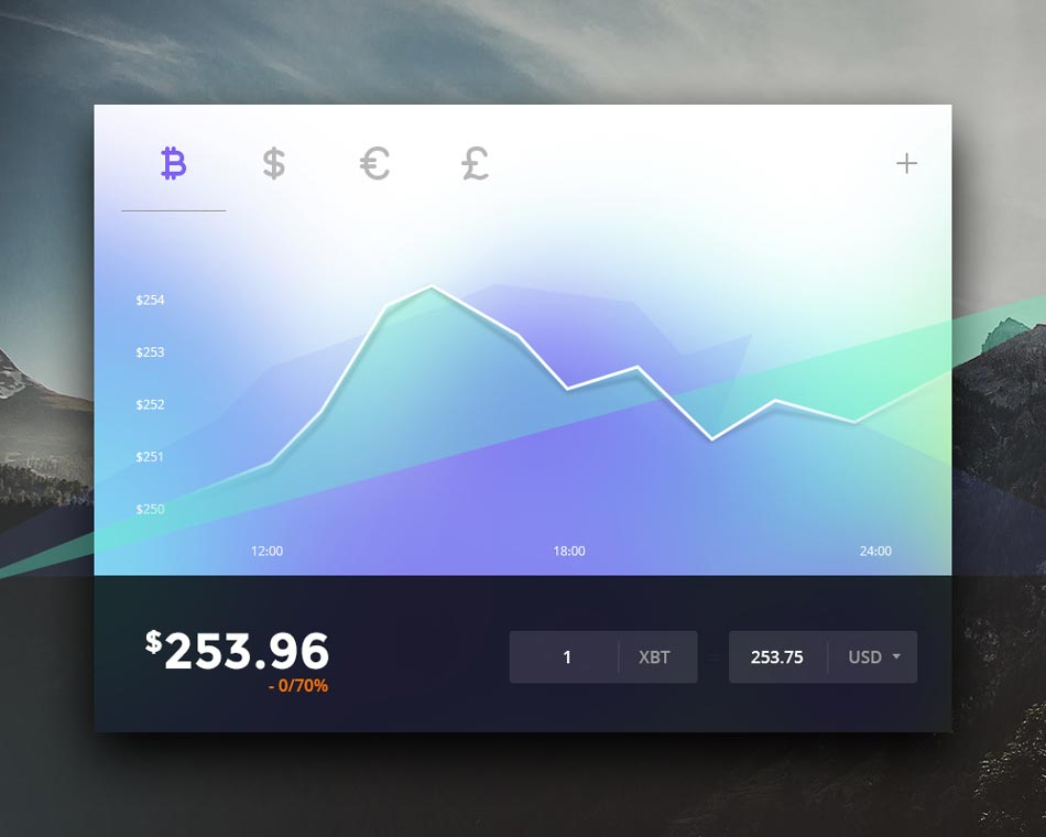 Day 006 - Currency Status