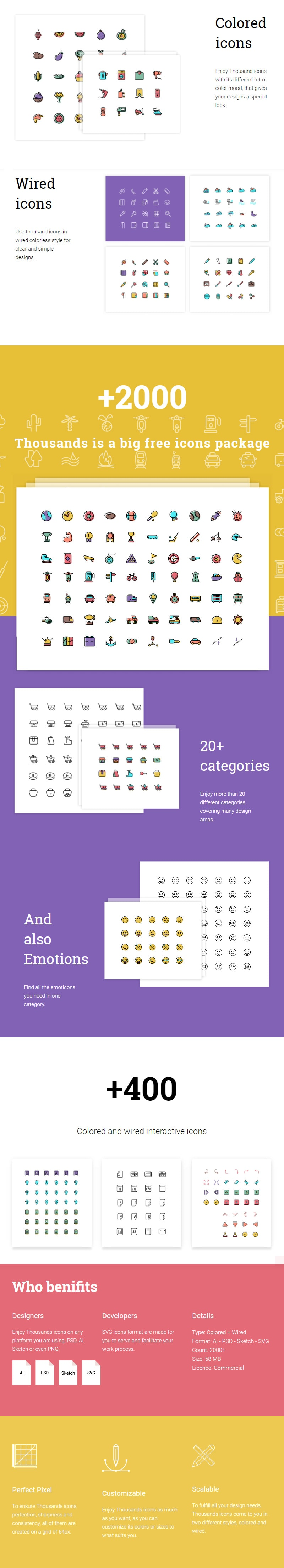 Thousands: 2000 Free Icons